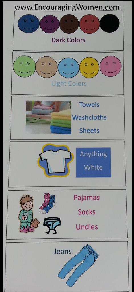 Laundry Bin Labels